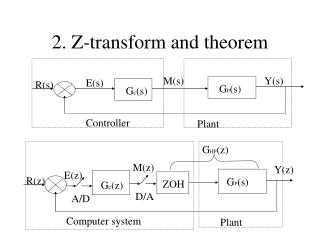 2. Z-transform and theorem