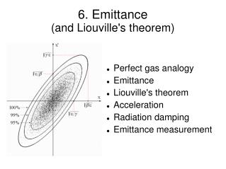 6. Emittance  (and Liouville's theorem) ‏
