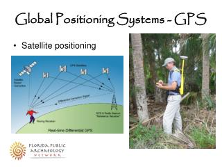 Global Positioning Systems - GPS