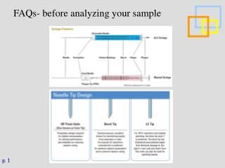 FAQs- before analyzing your sample