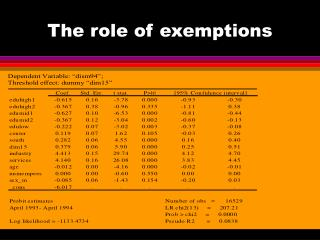 The role of exemptions