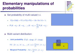 Elementary manipulations of probabilities