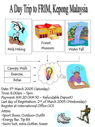 Date: 5 th  March 2005 (Saturday) Time: 8.00am – 5pm Payment: RM 20 (RM 10 – Refundable Deposit)