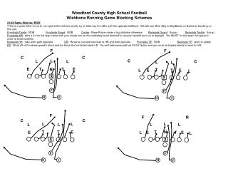 Woodford County High School Football Wishbone Running Game Blocking Schemes