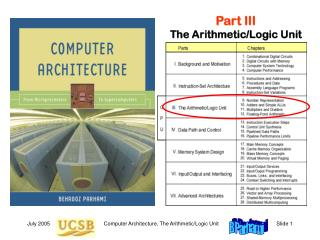 Part III The Arithmetic/Logic Unit