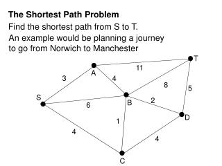 An example would be planning a journey  to go from Norwich to Manchester