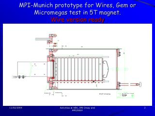 MPI-Munich prototype for Wires, Gem or Micromegas test in 5T magnet. Wire version ready
