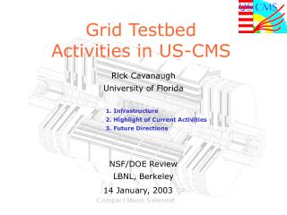 Grid Testbed Activities in US-CMS