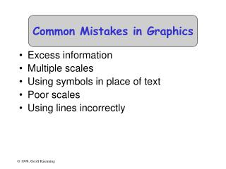 Common Mistakes in Graphics