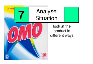 Analyse Situation