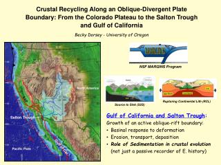 Gulf of California and Salton Trough : Growth of an active oblique-rift boundary: