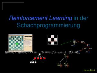 Reinforcement Learning in der Schachprogrammierung