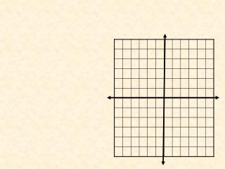 Find three different ordered pairs that are solutions of the equation.  Graph the equation.