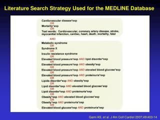 Literature Search Strategy Used for the MEDLINE Database