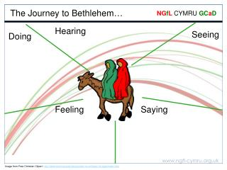 The Journey to Bethlehem…