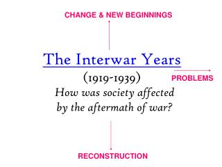 The Interwar Years (1919-1939)