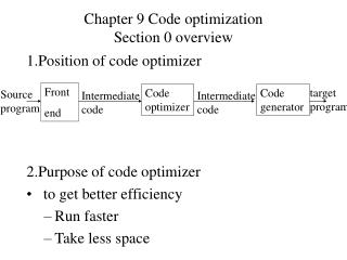 Chapter 9 Code optimization  Section 0 overview