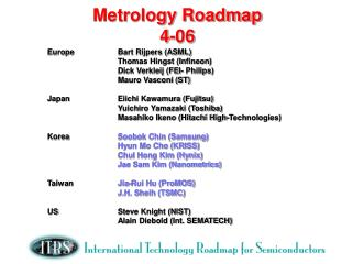 Metrology Roadmap 4-06