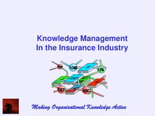 Knowledge Management In the Insurance Industry
