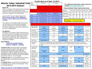 Atlantic Valley Volleyball Club           2013-2014 Season