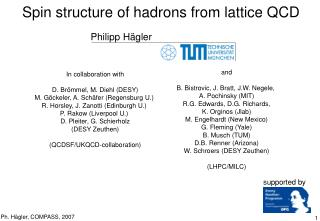 Spin structure of hadrons from lattice QCD