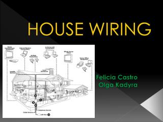 electrical house wiring ppt wiring library u2022 rh lahood co home wiring options house wiring panel