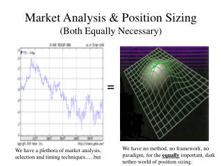 Market Analysis & Position Sizing (Both Equally Necessary)