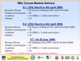 E1: (25th March to 4th April 2008)  Ressource Person	= Dr Fayyaz ur Rehman (EU) and Dr M Abid