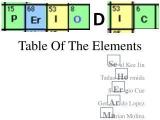 Table  Of  The Elements