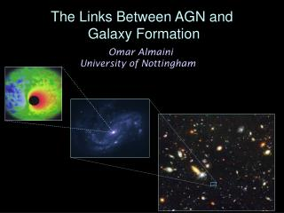 The Links Between AGN and  Galaxy Formation