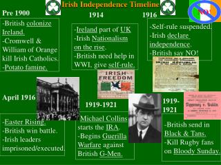 Irish Independence Timeline