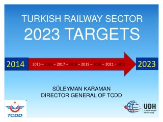 TURKISH RAILWAY SECTOR 2023 TARGETS