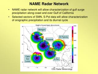 NAME Radar Network
