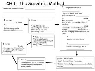 CH 1:  The Scientific Method