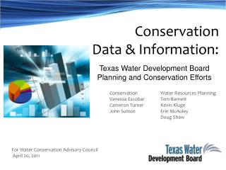 Texas Water Development Board Planning and Conservation Efforts