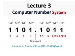 Lecture 3 Computer Number  System