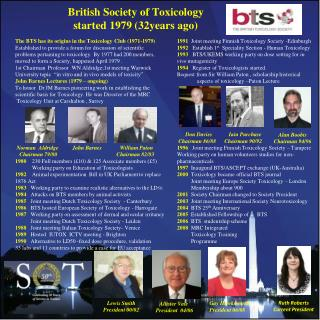 British Society of Toxicology   started 1979 (32years ago)