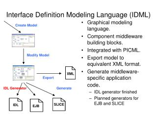 Interface Definition Modeling Language (IDML)