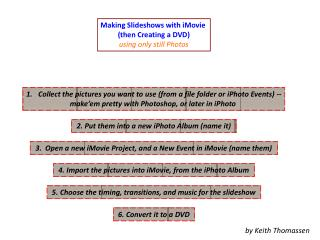 Making Slideshows with iMovie  (then Creating a DVD) using only still Photos