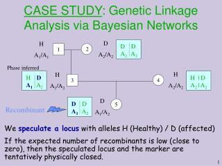 CASE STUDY : Genetic Linkage Analysis via Bayesian Networks