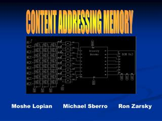 CONTENT ADDRESSING MEMORY