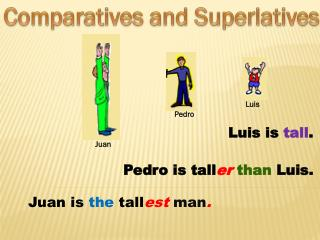 Comparatives  and  Superlatives