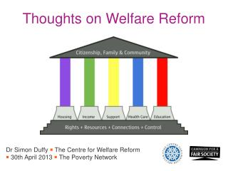 Thoughts on Welfare Reform