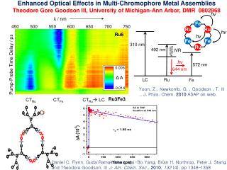 Enhanced Optical Effects in Multi-Chromophore Metal Assemblies