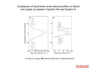 PL Read  et al. Nature 460 , 608-610 (2009) doi:10.1038/nature08194