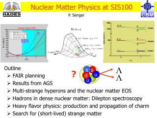 Nuclear Matter Physics at SIS100