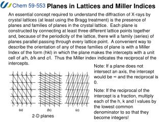 Planes in Lattices and Miller Indices