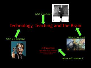 Technology, Teaching and the Brain
