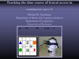 Tracking the time course of lexical access in continuous speech