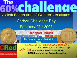 Norfolk Federation of Women's Institutes Carbon Challenge Day February 23 rd  2008